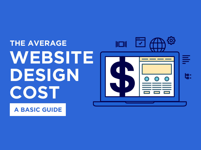 Average Cost of Website Design